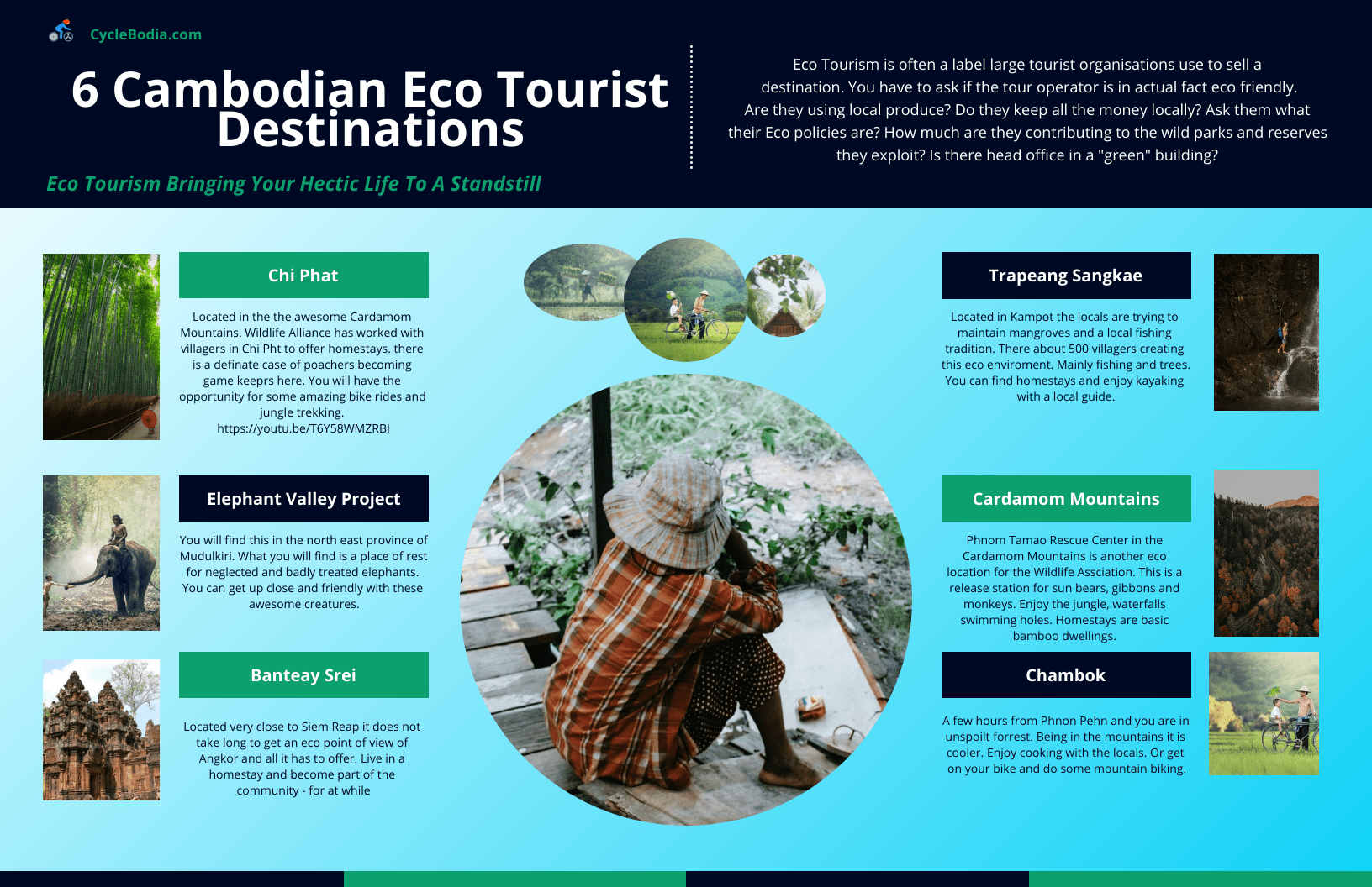 6 Cambodian eco tour destinations